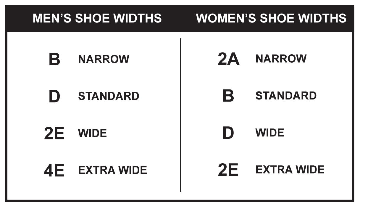 how to find shoe width size